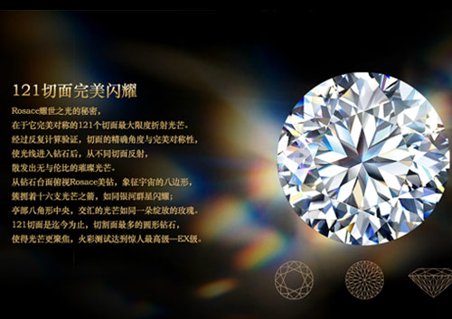 上海网页设计